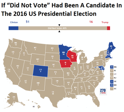 The Graphic 'DID NOT VOTE' was the deciding factor in the results of the 2016 elections Google Images