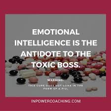 emotional intelligence Google Images
